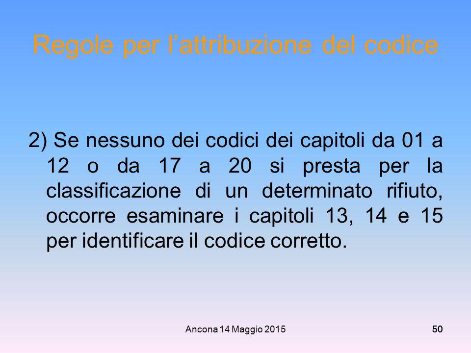 Ancona 14 Maggio 201550 Regole per l'attribuzione del codice 2) Se nessuno dei codici dei capitoli da 01 a 12 o da 17 a 20 si presta per la classifica