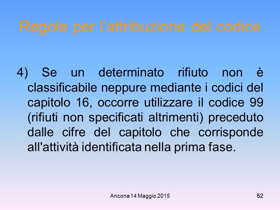 Ancona 14 Maggio 201552 Regole per l'attribuzione del codice 4) Se un determinato rifiuto non è classificabile neppure mediante i codici del capitolo