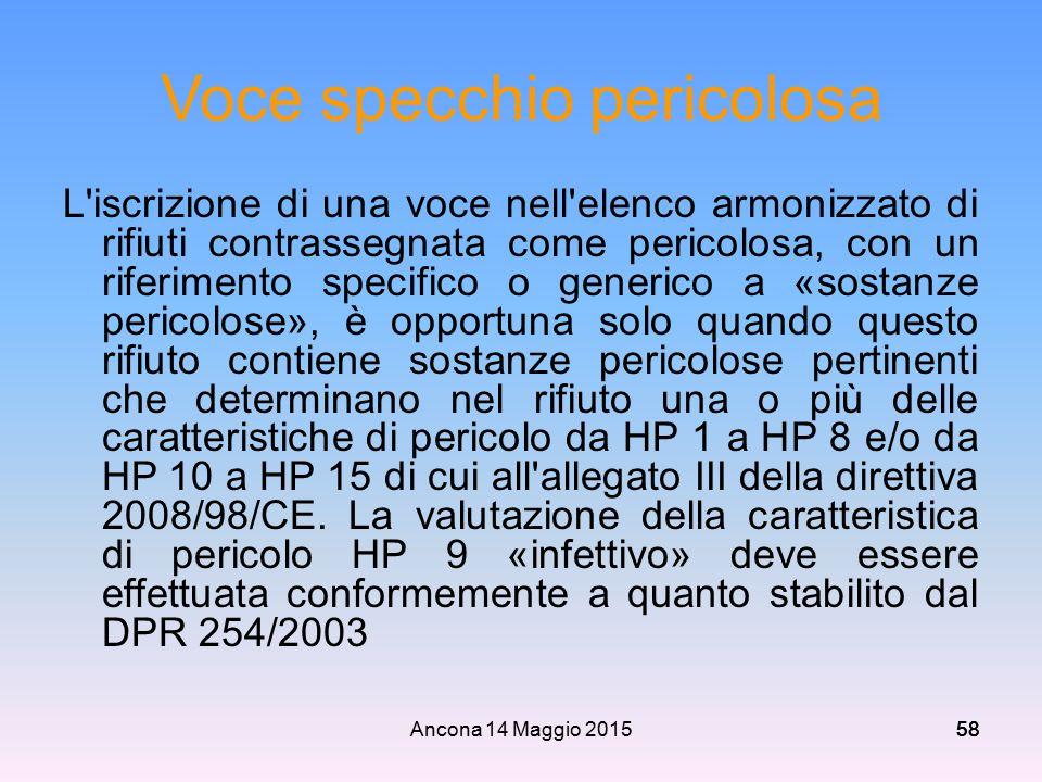 Ancona 14 Maggio 201558 Voce specchio pericolosa L'iscrizione di una voce nell'elenco armonizzato di rifiuti contrassegnata come pericolosa, con un ri