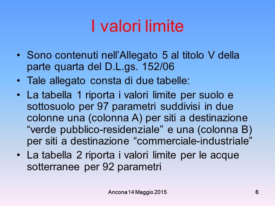 Ancona 14 Maggio 2015666 6 I valori limite Sono contenuti nell'Allegato 5 al titolo V della parte quarta del D.L.gs. 152/06 Tale allegato consta di du