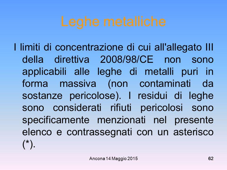 Ancona 14 Maggio 201562 Leghe metalliche I limiti di concentrazione di cui all'allegato III della direttiva 2008/98/CE non sono applicabili alle leghe