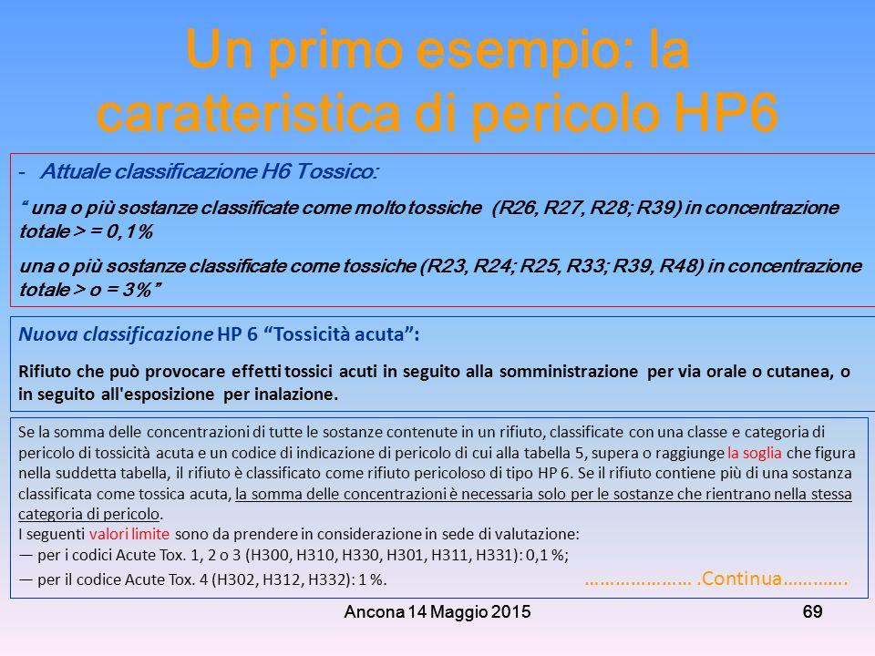 """Ancona 14 Maggio 201569 Un primo esempio: la caratteristica di pericolo HP6 Ancona 14 Maggio 201569 - Attuale classificazione H6 Tossico: """" una o più"""