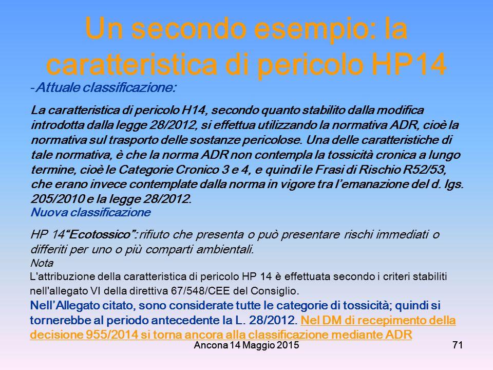 Ancona 14 Maggio 201571 Un secondo esempio: la caratteristica di pericolo HP14 Ancona 14 Maggio 201571 -Attuale classificazione: La caratteristica di