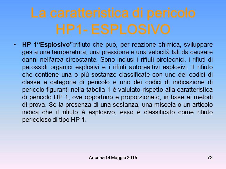 """Ancona 14 Maggio 201572 La caratteristica di pericolo HP1- ESPLOSIVO HP 1""""Esplosivo"""":rifiuto che può, per reazione chimica, sviluppare gas a una tempe"""
