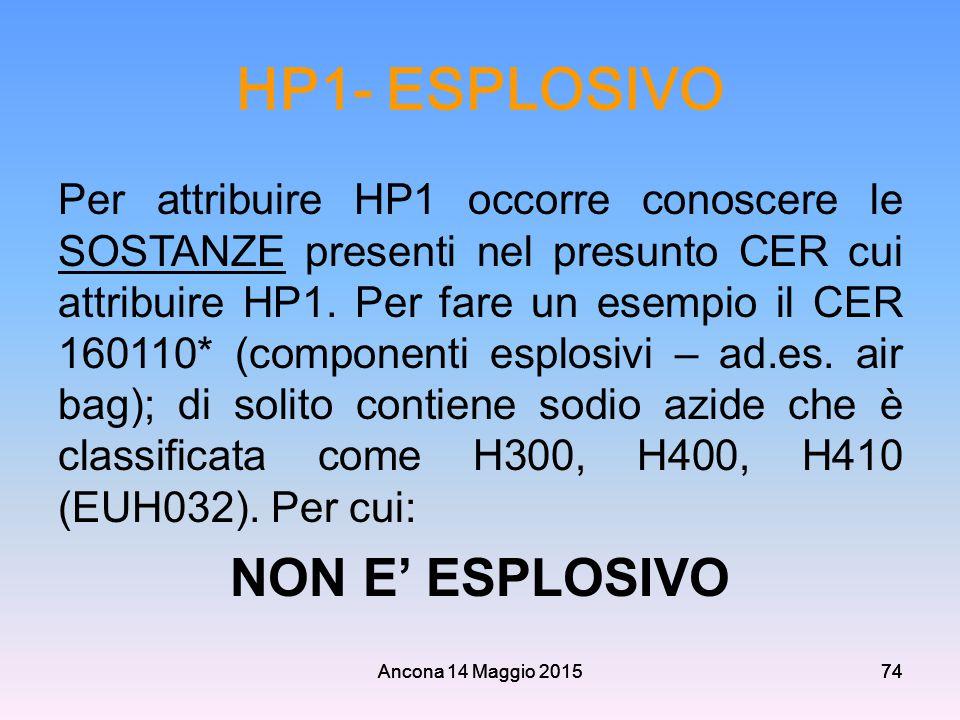 Ancona 14 Maggio 201574 HP1- ESPLOSIVO Per attribuire HP1 occorre conoscere le SOSTANZE presenti nel presunto CER cui attribuire HP1. Per fare un esem