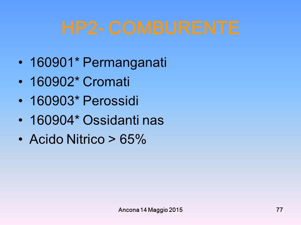Ancona 14 Maggio 201577 HP2- COMBURENTE 160901* Permanganati 160902* Cromati 160903* Perossidi 160904* Ossidanti nas Acido Nitrico > 65% Ancona 14 Mag