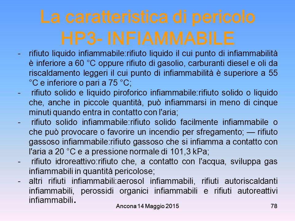Ancona 14 Maggio 201578 La caratteristica di pericolo HP3- INFIAMMABILE -rifiuto liquido infiammabile:rifiuto liquido il cui punto di infiammabilità è