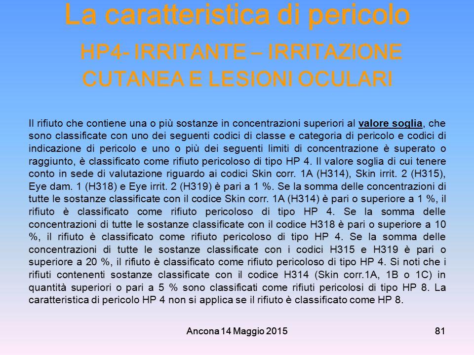 Ancona 14 Maggio 201581 La caratteristica di pericolo HP4- IRRITANTE – IRRITAZIONE CUTANEA E LESIONI OCULARI Il rifiuto che contiene una o più sostanz