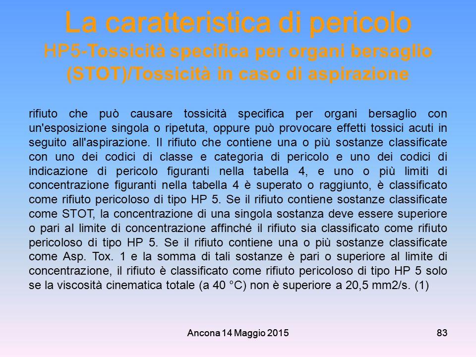 Ancona 14 Maggio 201583 La caratteristica di pericolo HP5- Tossicità specifica per organi bersaglio (STOT)/Tossicità in caso di aspirazione rifiuto ch
