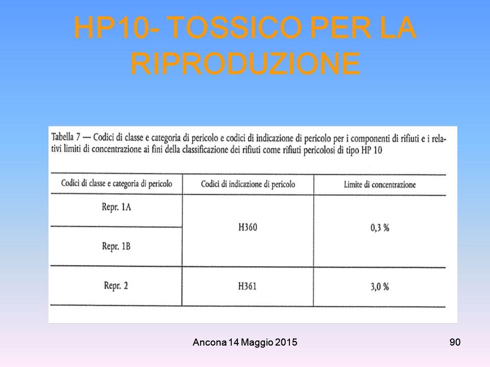 Ancona 14 Maggio 201590 HP10- TOSSICO PER LA RIPRODUZIONE Ancona 14 Maggio 201590