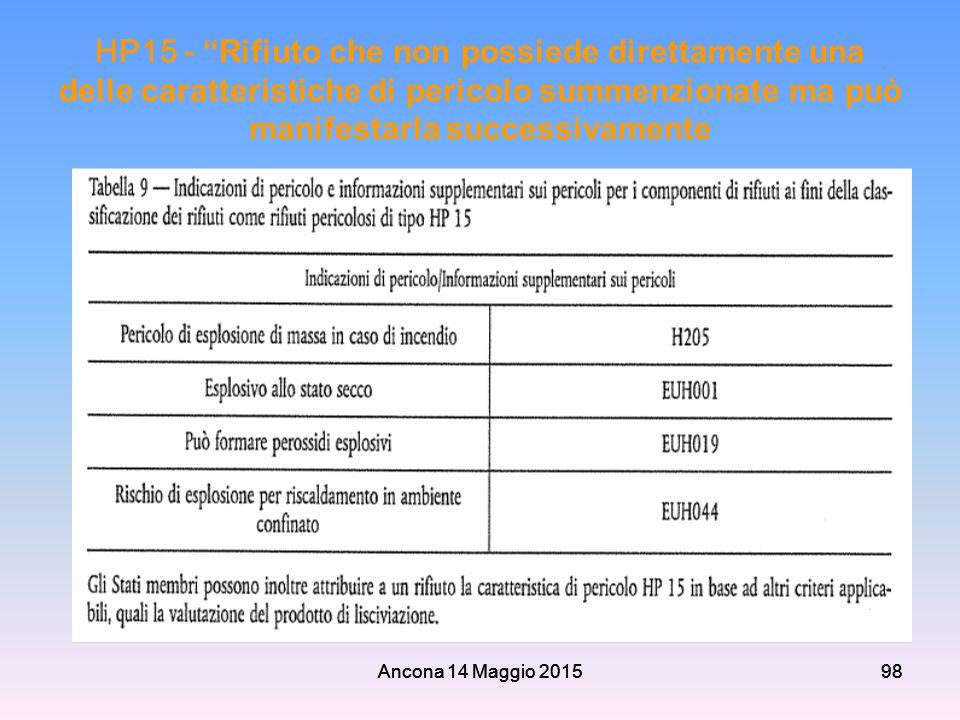 """Ancona 14 Maggio 201598 HP15 - """"Rifiuto che non possiede direttamente una delle caratteristiche di pericolo summenzionate ma può manifestarla successi"""