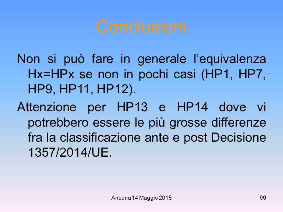 Ancona 14 Maggio 201599 Conclusioni Non si può fare in generale l'equivalenza Hx=HPx se non in pochi casi (HP1, HP7, HP9, HP11, HP12). Attenzione per
