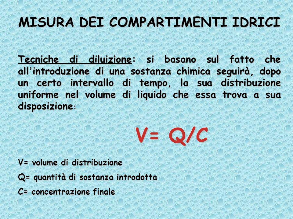 MISURA DEI COMPARTIMENTI IDRICI Tecniche di diluizione: si basano sul fatto che all'introduzione di una sostanza chimica seguirà, dopo un certo intervallo di tempo, la sua distribuzione uniforme nel volume di liquido che essa trova a sua disposizione : V= Q/C V= volume di distribuzione Q= quantità di sostanza introdotta C= concentrazione finale
