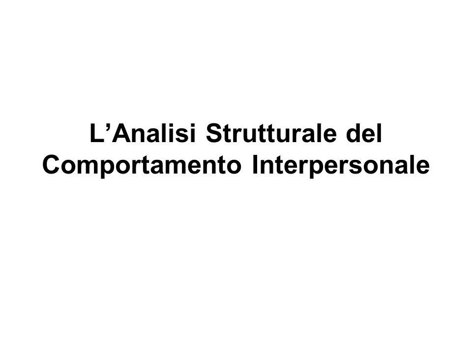 L'Analisi Strutturale del Comportamento Interpersonale