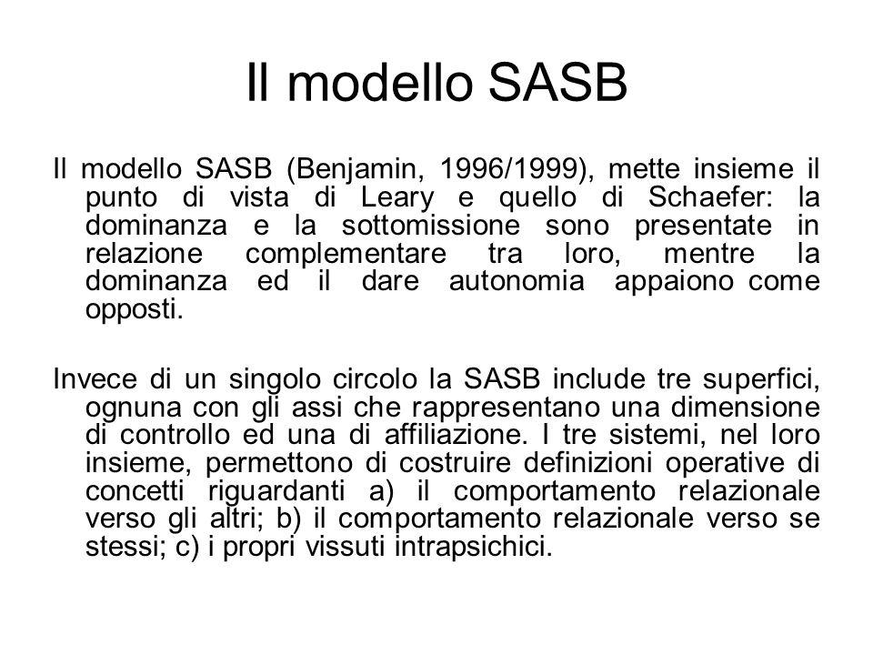 Il modello SASB Il modello SASB (Benjamin, 1996/1999), mette insieme il punto di vista di Leary e quello di Schaefer: la dominanza e la sottomissione