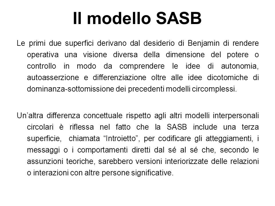 Il modello SASB Le primi due superfici derivano dal desiderio di Benjamin di rendere operativa una visione diversa della dimensione del potere o contr