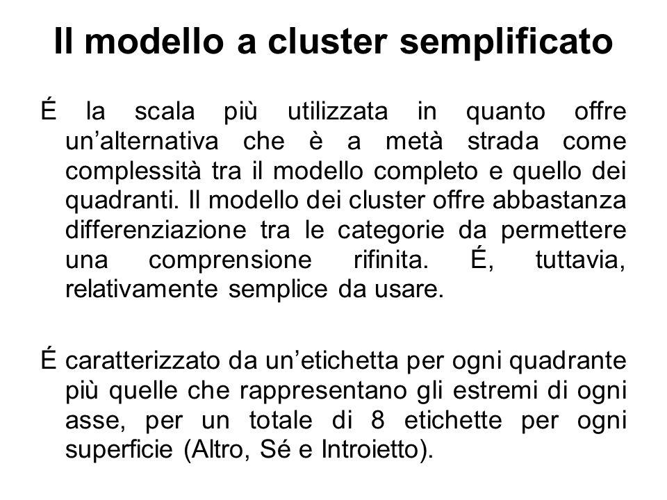 Il modello a cluster semplificato É la scala più utilizzata in quanto offre un'alternativa che è a metà strada come complessità tra il modello complet