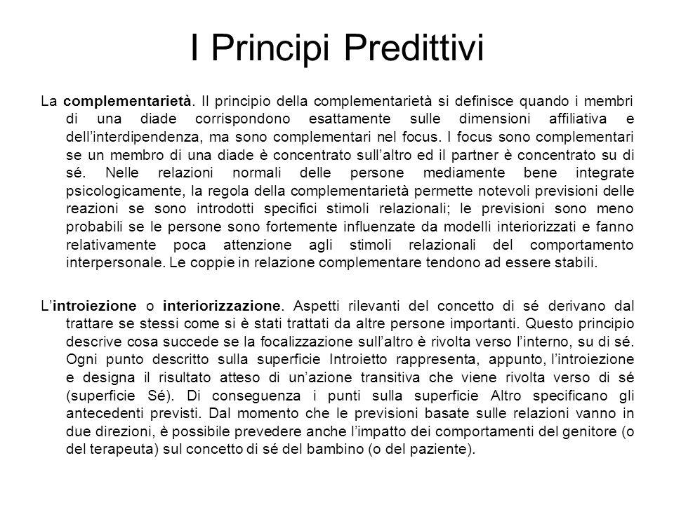 I Principi Predittivi La complementarietà. Il principio della complementarietà si definisce quando i membri di una diade corrispondono esattamente sul