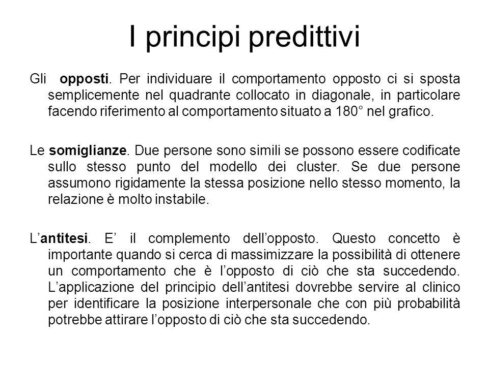 I principi predittivi Gli opposti. Per individuare il comportamento opposto ci si sposta semplicemente nel quadrante collocato in diagonale, in partic