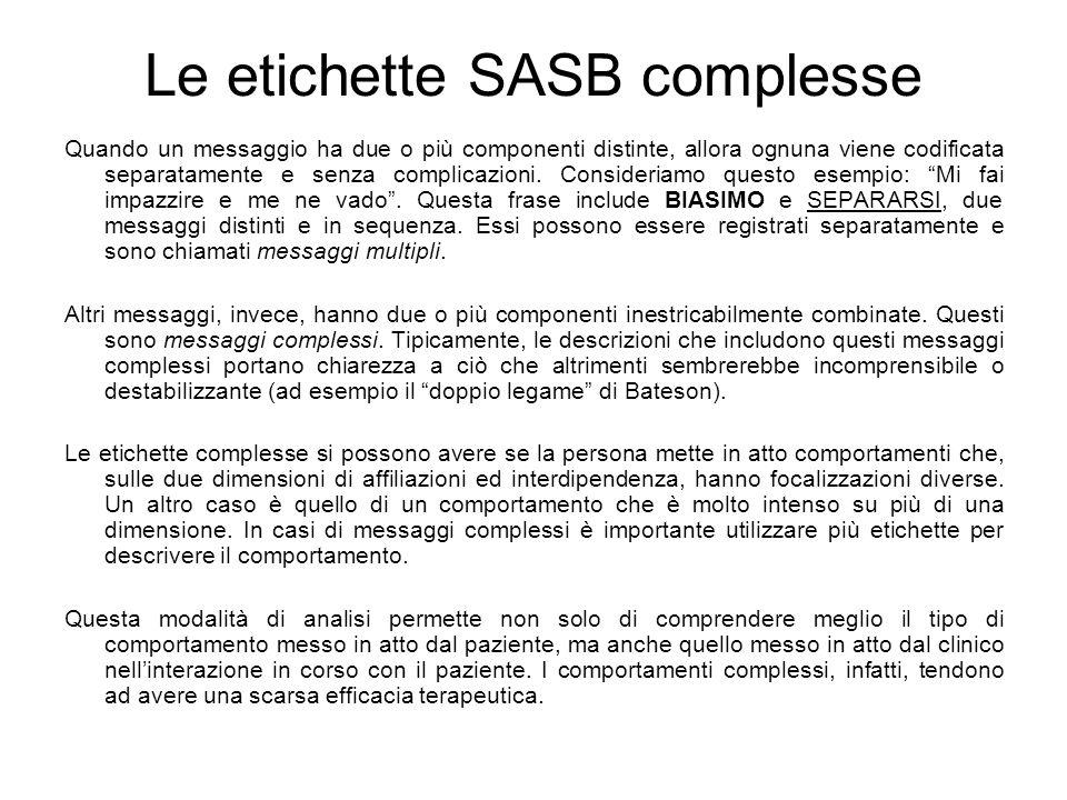 Le etichette SASB complesse Quando un messaggio ha due o più componenti distinte, allora ognuna viene codificata separatamente e senza complicazioni.
