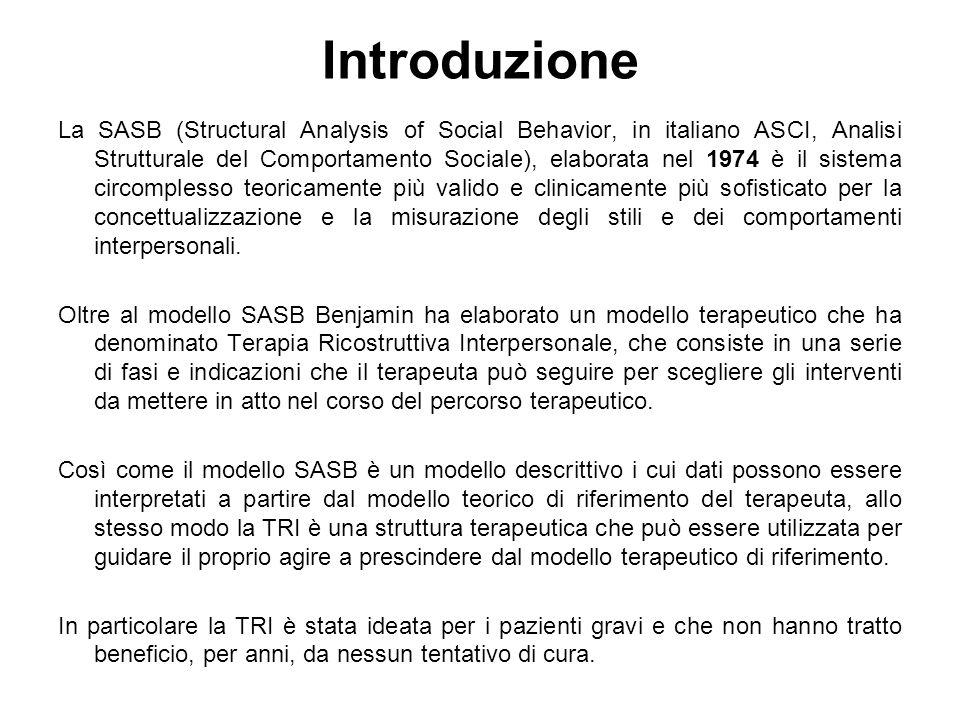 Introduzione La SASB (Structural Analysis of Social Behavior, in italiano ASCI, Analisi Strutturale del Comportamento Sociale), elaborata nel 1974 è i