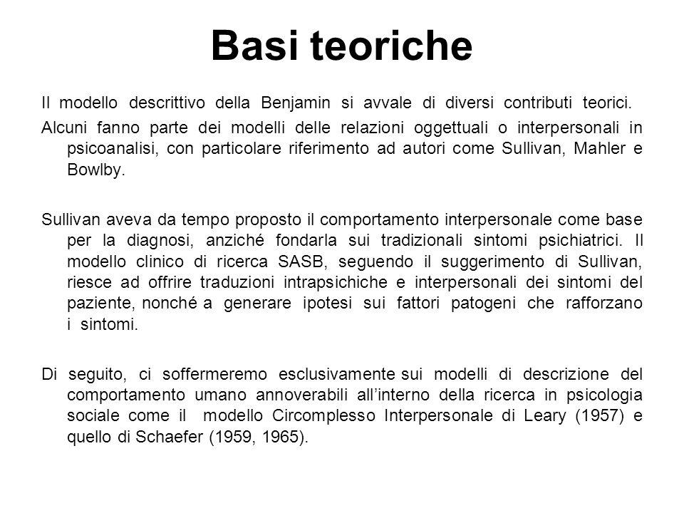 Basi teoriche Il modello descrittivo della Benjamin si avvale di diversi contributi teorici. Alcuni fanno parte dei modelli delle relazioni oggettuali