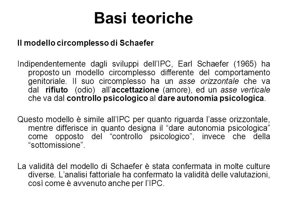 Basi teoriche Il modello circomplesso di Schaefer Indipendentemente dagli sviluppi dell'IPC, Earl Schaefer (1965) ha proposto un modello circomplesso