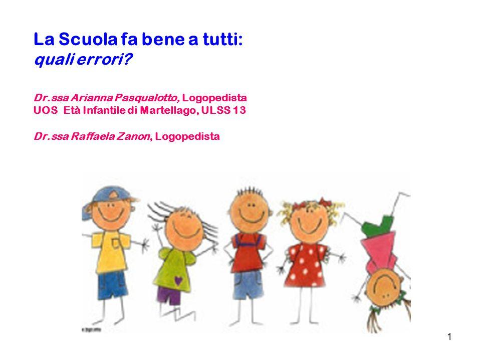 1 La Scuola fa bene a tutti: quali errori? Dr.ssa Arianna Pasqualotto, Logopedista UOS Età Infantile di Martellago, ULSS 13 Dr.ssa Raffaela Zanon, Log
