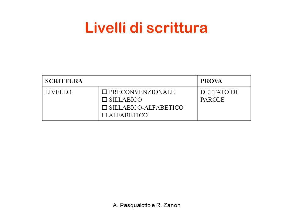 Livelli di scrittura A. Pasqualotto e R. Zanon SCRITTURAPROVA LIVELLO  PRECONVENZIONALE  SILLABICO  SILLABICO-ALFABETICO  ALFABETICO DETTATO DI PA