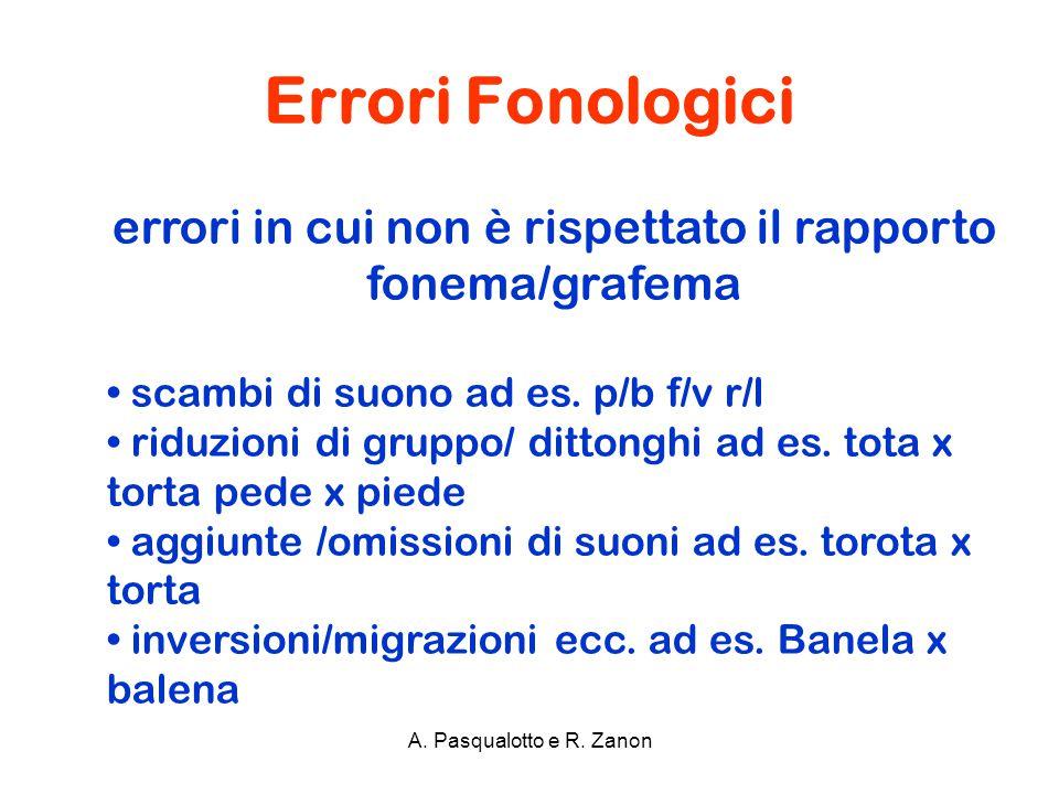 Errori Fonologici A. Pasqualotto e R. Zanon errori in cui non è rispettato il rapporto fonema/grafema scambi di suono ad es. p/b f/v r/l riduzioni di