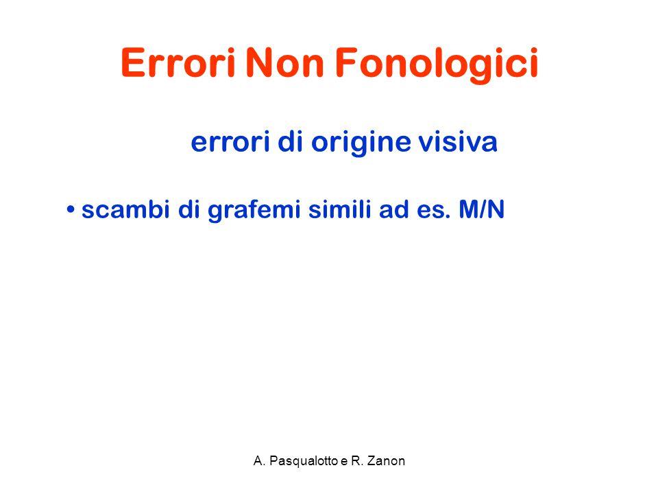 Errori Non Fonologici A. Pasqualotto e R. Zanon errori di origine visiva scambi di grafemi simili ad es. M/N