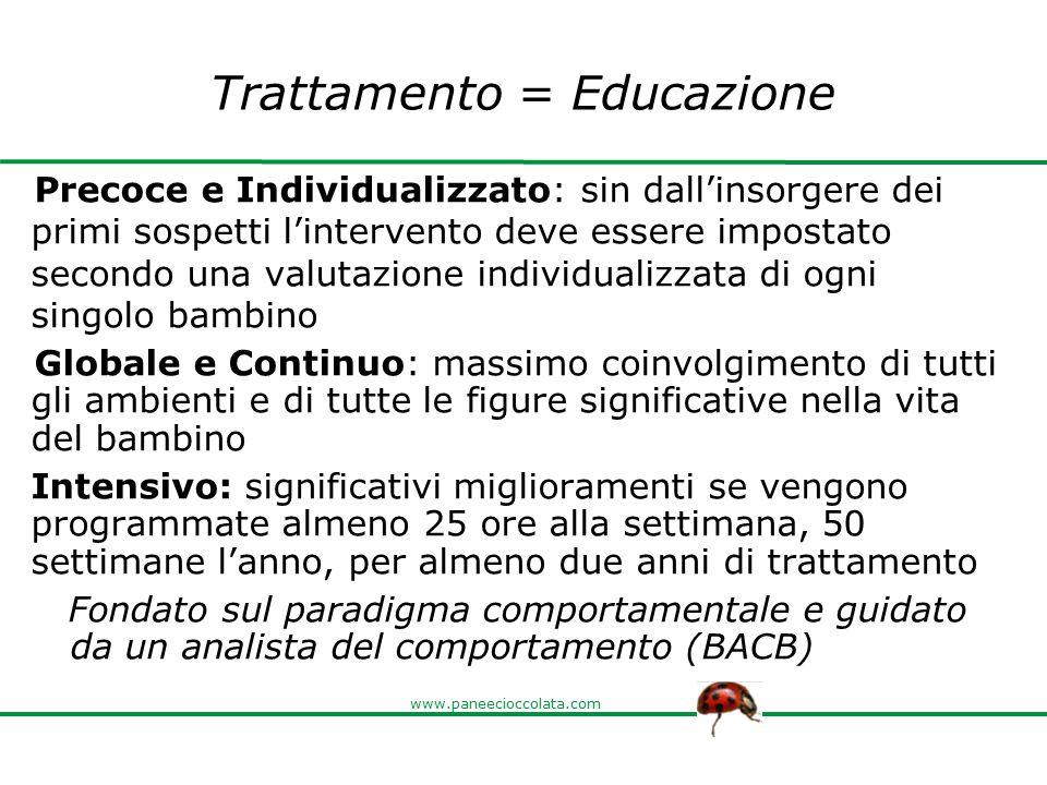 www.paneecioccolata.com Trattamento = Educazione Precoce e Individualizzato: sin dall'insorgere dei primi sospetti l'intervento deve essere impostato