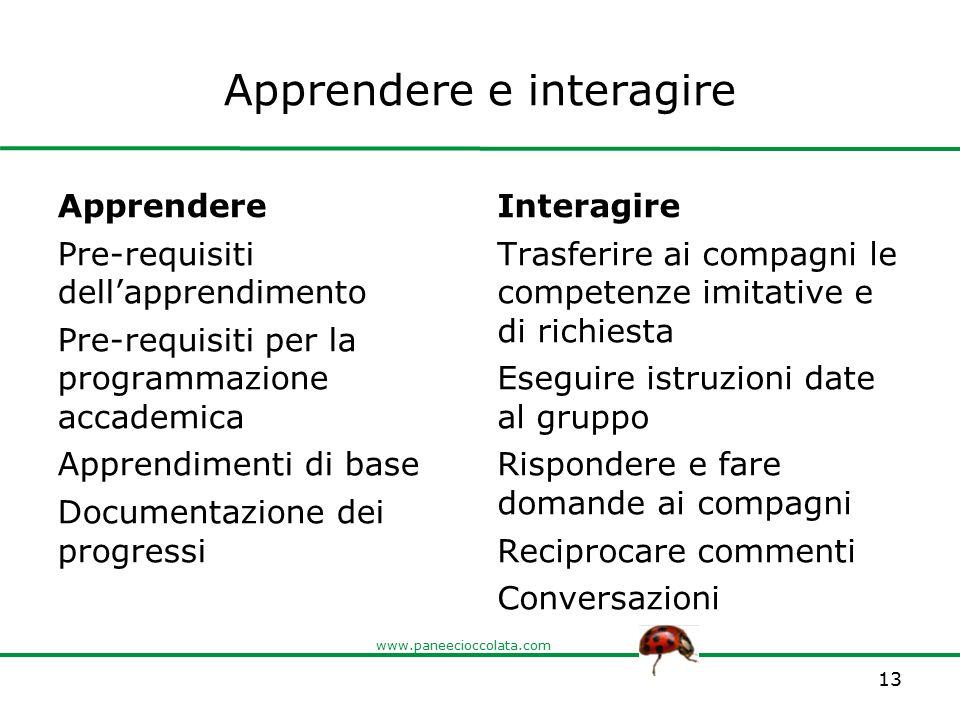 www.paneecioccolata.com Apprendere e interagire Apprendere Pre-requisiti dell'apprendimento Pre-requisiti per la programmazione accademica Apprendimen