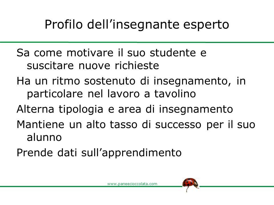 www.paneecioccolata.com Profilo dell'insegnante esperto Sa come motivare il suo studente e suscitare nuove richieste Ha un ritmo sostenuto di insegnam