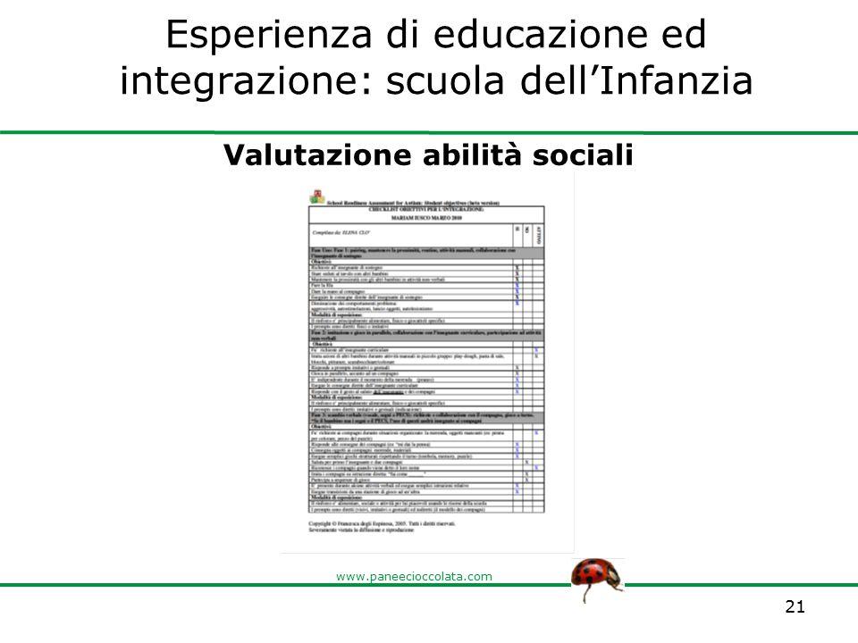 www.paneecioccolata.com Esperienza di educazione ed integrazione: scuola dell'Infanzia Valutazione abilità sociali 21