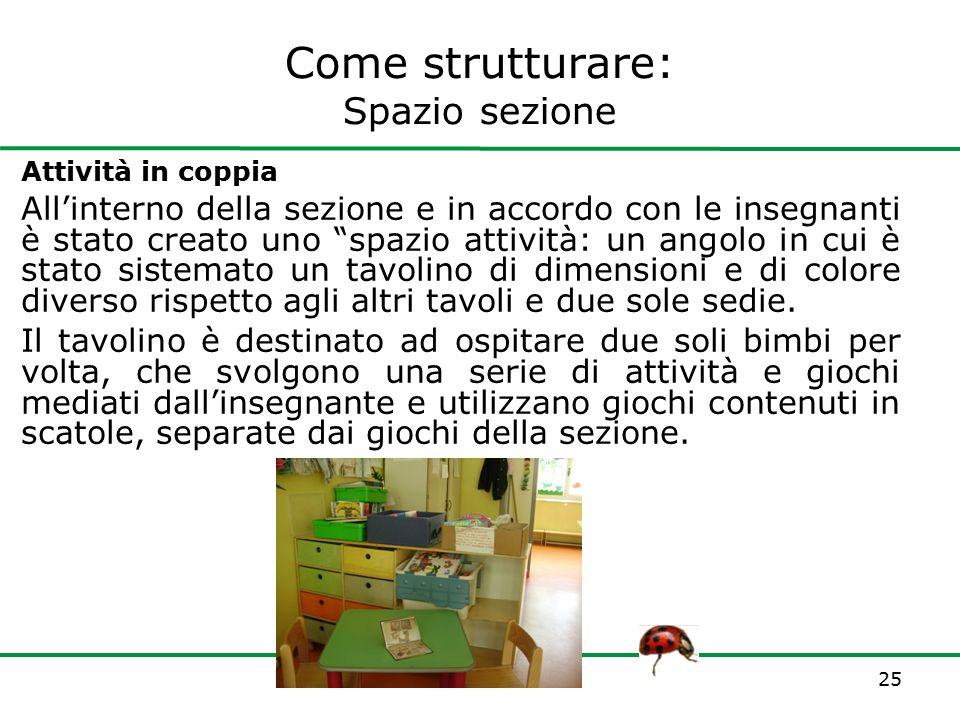 www.paneecioccolata.com Come strutturare: Spazio sezione Attività in coppia All'interno della sezione e in accordo con le insegnanti è stato creato un