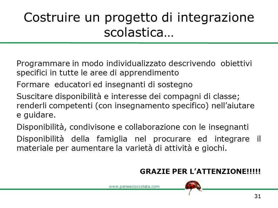 www.paneecioccolata.com Costruire un progetto di integrazione scolastica… Programmare in modo individualizzato descrivendo obiettivi specifici in tutt
