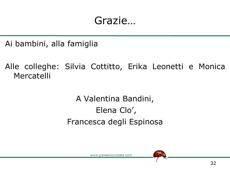 www.paneecioccolata.com Grazie… Ai bambini, alla famiglia Alle colleghe: Silvia Cottitto, Erika Leonetti e Monica Mercatelli A Valentina Bandini, Elen