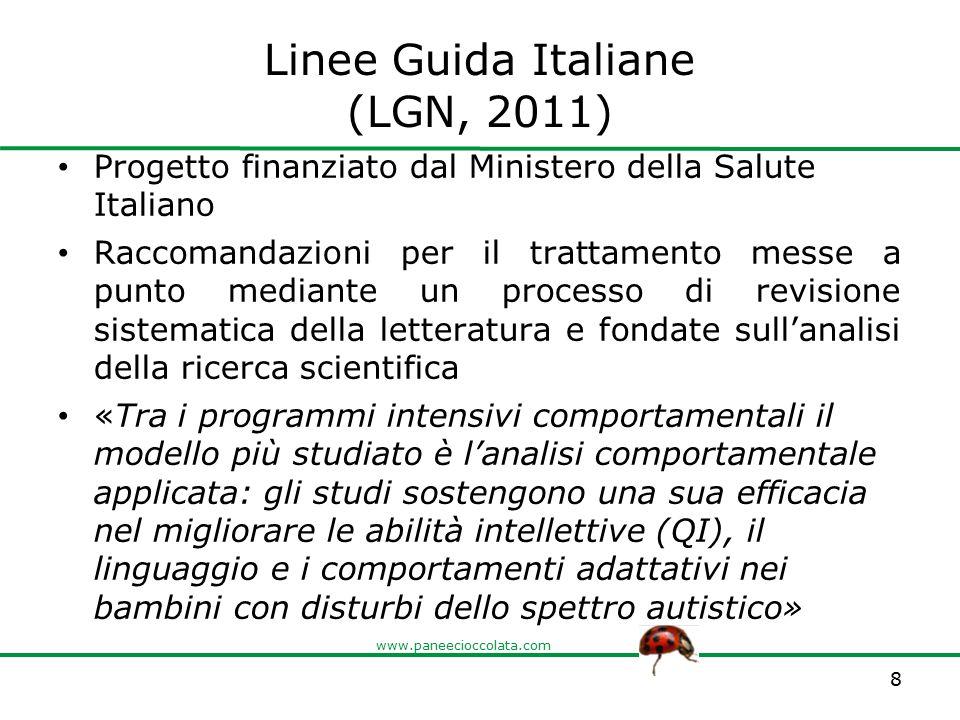 www.paneecioccolata.com Linee Guida Italiane (LGN, 2011) Progetto finanziato dal Ministero della Salute Italiano Raccomandazioni per il trattamento me