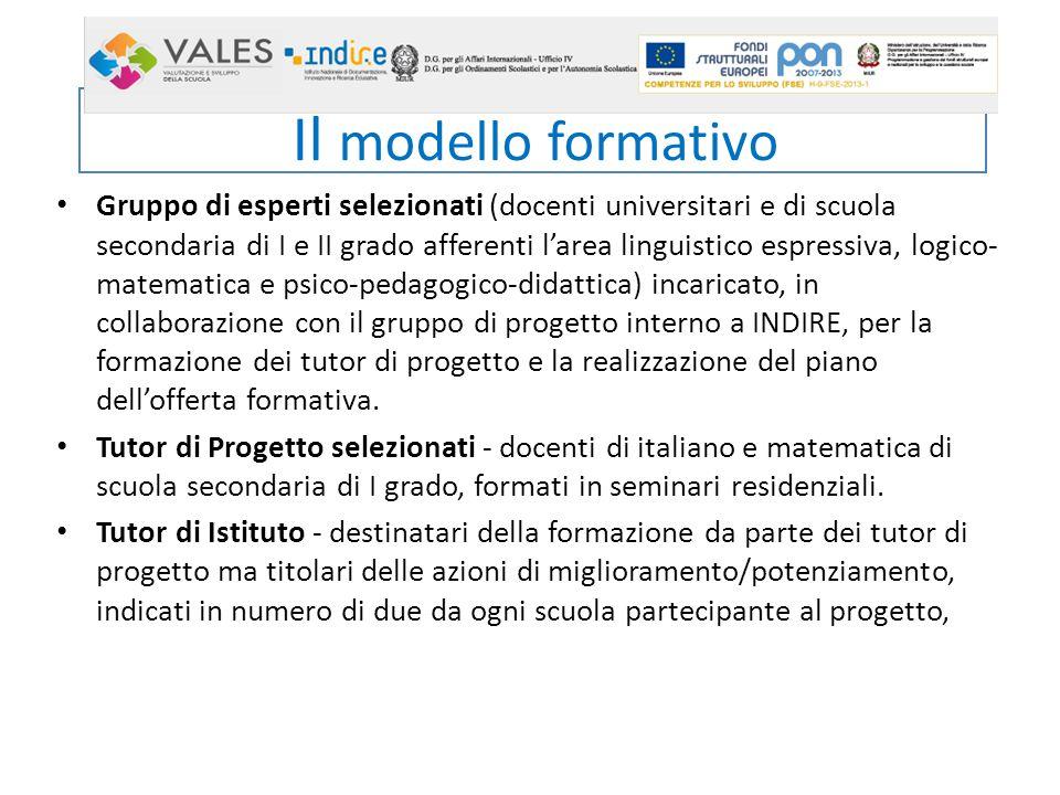 Il modello formativo Gruppo di esperti selezionati (docenti universitari e di scuola secondaria di I e II grado afferenti l'area linguistico espressiv