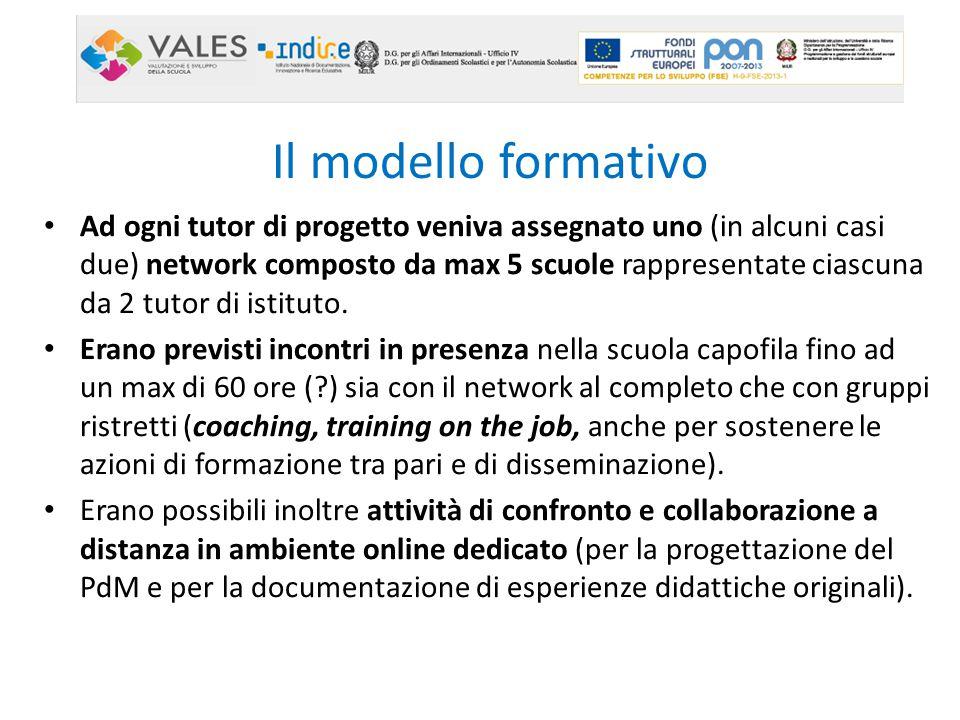 Il modello formativo Ad ogni tutor di progetto veniva assegnato uno (in alcuni casi due) network composto da max 5 scuole rappresentate ciascuna da 2 tutor di istituto.