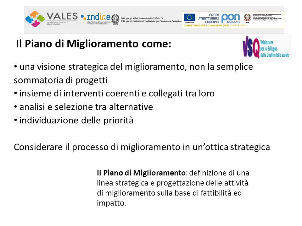 una visione strategica del miglioramento, non la semplice sommatoria di progetti insieme di interventi coerenti e collegati tra loro analisi e selezio