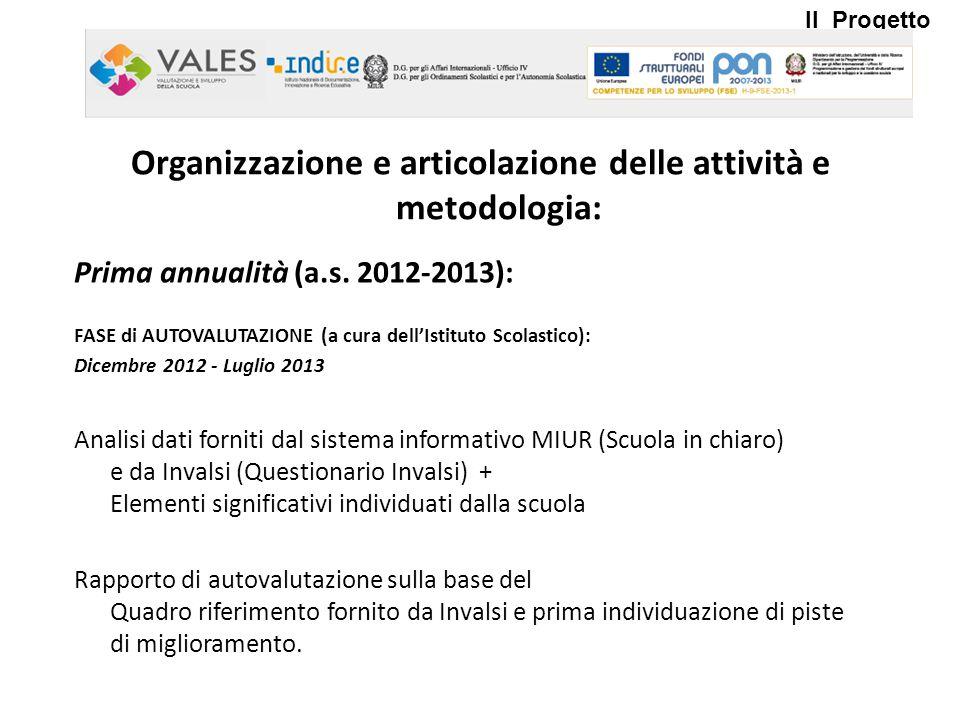 Prima annualità (a.s. 2012-2013): FASE di AUTOVALUTAZIONE (a cura dell'Istituto Scolastico): Dicembre 2012 - Luglio 2013 Analisi dati forniti dal sist