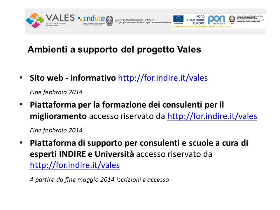 Ambienti a supporto del progetto Vales Sito web - informativo http://for.indire.it/valeshttp://for.indire.it/vales Fine febbraio 2014 Piattaforma per