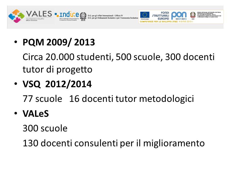 PQM 2009/ 2013 Circa 20.000 studenti, 500 scuole, 300 docenti tutor di progetto VSQ 2012/2014 77 scuole 16 docenti tutor metodologici VALeS 300 scuole 130 docenti consulenti per il miglioramento