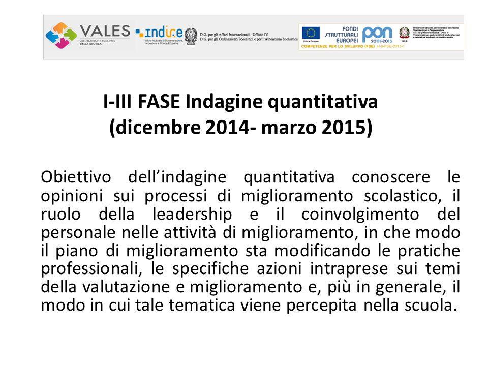 I-III FASE Indagine quantitativa (dicembre 2014- marzo 2015) Obiettivo dell'indagine quantitativa conoscere le opinioni sui processi di miglioramento