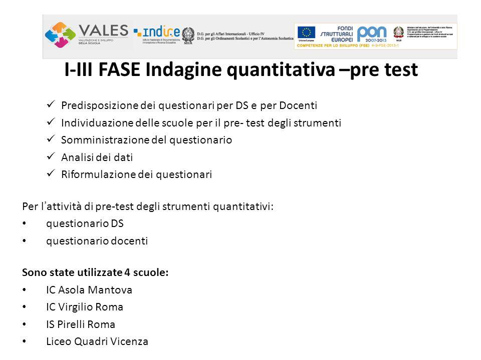 I-III FASE Indagine quantitativa –pre test Predisposizione dei questionari per DS e per Docenti Individuazione delle scuole per il pre- test degli str