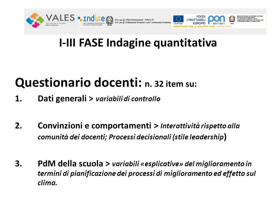 I-III FASE Indagine quantitativa Questionario docenti: n. 32 item su: 1.Dati generali > variabili di controllo 2.Convinzioni e comportamenti > Interat