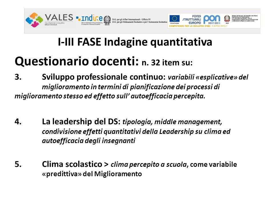 I-III FASE Indagine quantitativa Questionario docenti: n. 32 item su: 3. Sviluppo professionale continuo: variabili «esplicative» del miglioramento in