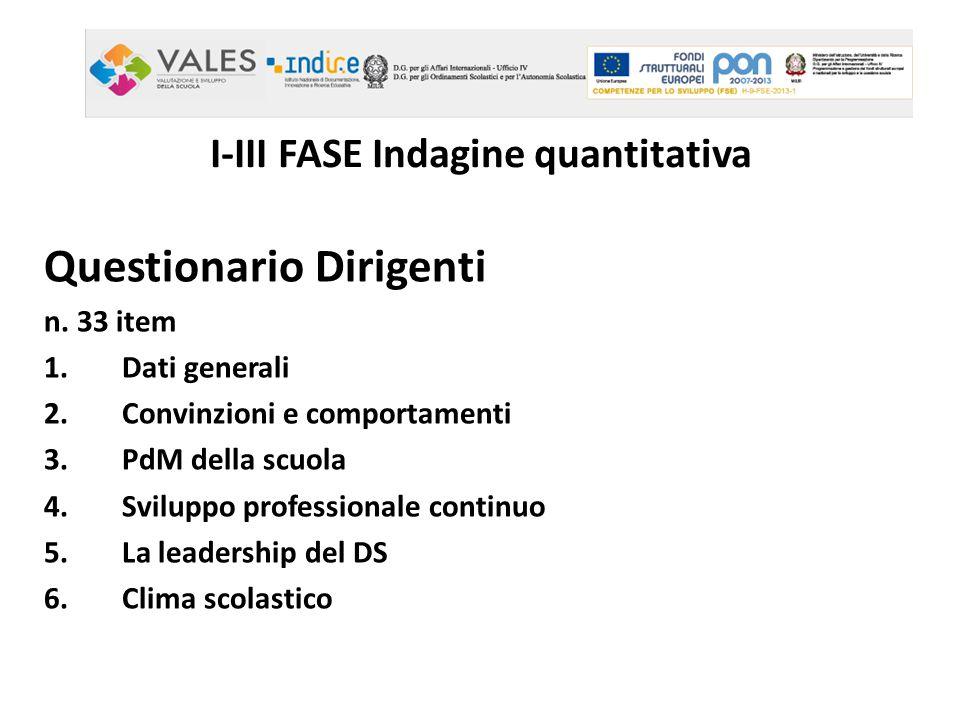 I-III FASE Indagine quantitativa Questionario Dirigenti n. 33 item 1.Dati generali 2.Convinzioni e comportamenti 3.PdM della scuola 4.Sviluppo profess
